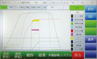 Waveform Display
